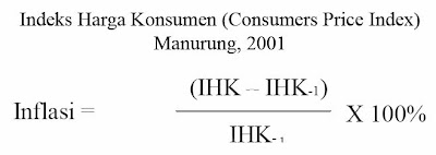 Indeks Harga Konsumen - Consumers Price Index (Manurung, 2001)