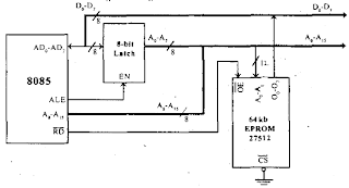 8051 Microcontroller Pin Diagram additionally PS3 Schematic Diagram in addition Labeled Motherboard Diagram in addition Microcontroller Tutorials furthermore 8085 Microprocessor. on ram memory chip diagram