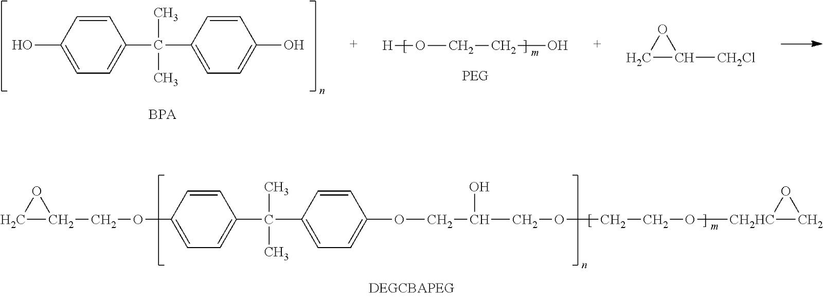 China Epoxy Chloropropane Industry