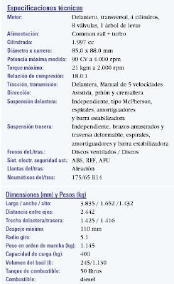 Ficha técnica Peugeot 206 HDI Premium XT HDI