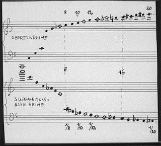 La escala armónica y su inversa, la escala subarmónica según Oskar Sala