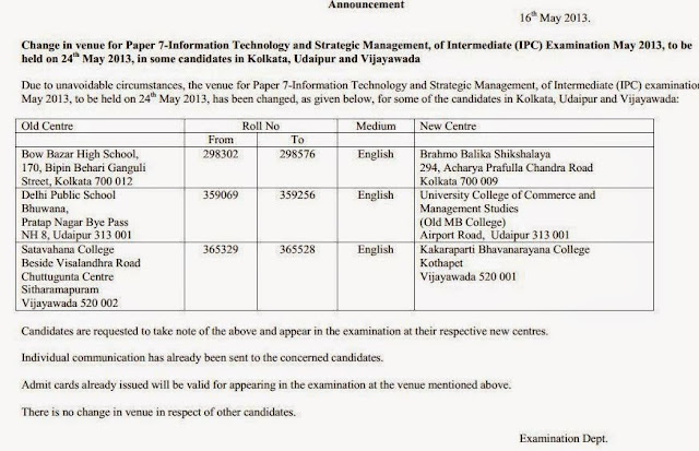 Change in Centres for some Candidates in Kolkata, Udaipur and Vijayawada for 24 May 2013 CA IPC  Exam. - (16-05-2013)