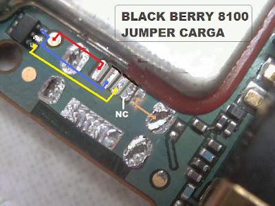 Blackberry Charging Light Blackberry 8100 Charging Ways