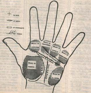 El arte de leer las manos quiromancia