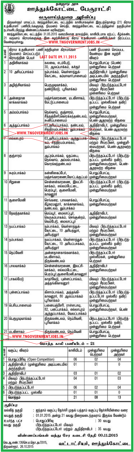 Applications are invited for 21 Village Assistant Vacancy Posts in 21 revenue villages in Uthukottai Taluk, Thiruvallur District