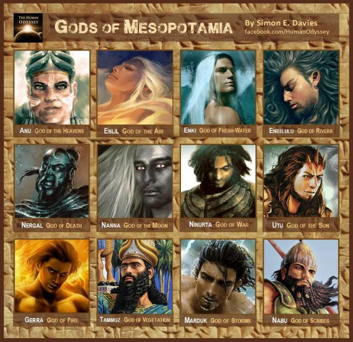 Gods Of Mesopotamia