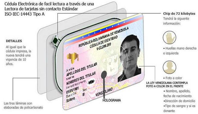 venezuela-identidade2.jpg (655×379)