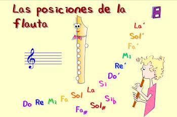Las posiciones de la flauta