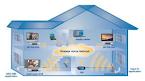 התקנת רשת ביתית