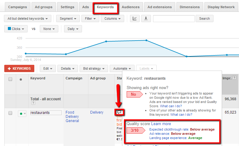 How to find Quality Score in your Adwords account