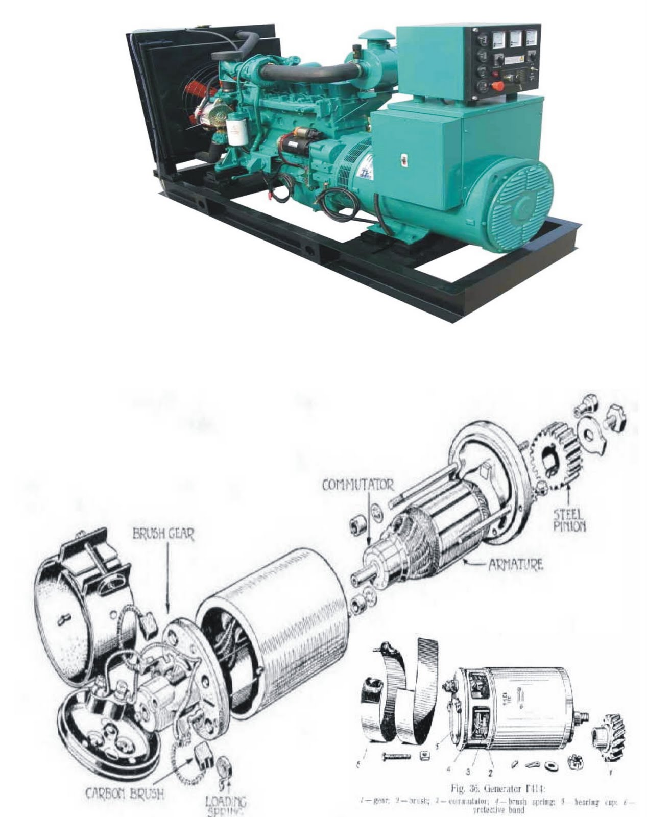 Synchronous generator. device, application, principle of operation
