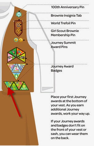 Brownie Journey Patch Placement Canada Download