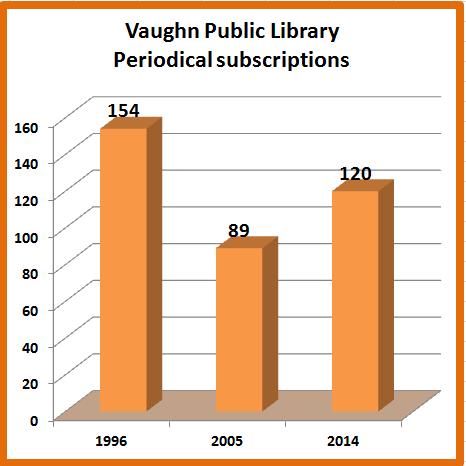 vaughn library ashland wi