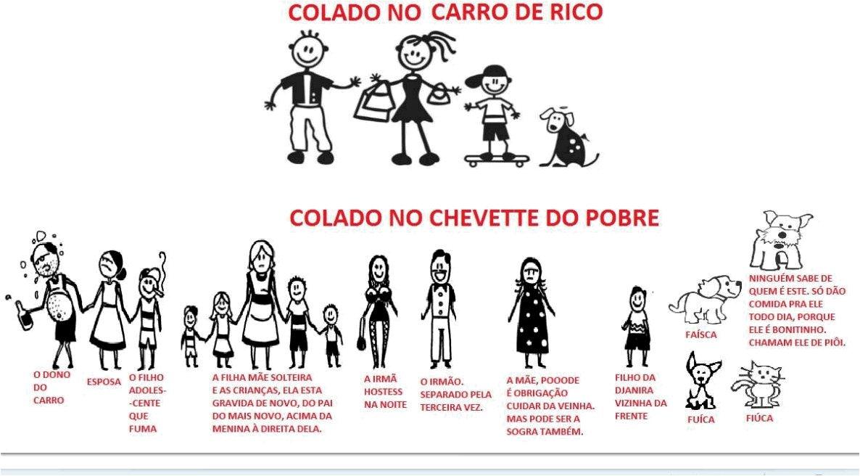 Conversas no Banheiro Feminino Família Feliz! (do rico e do pobre) -> Conversa Banheiro Feminino