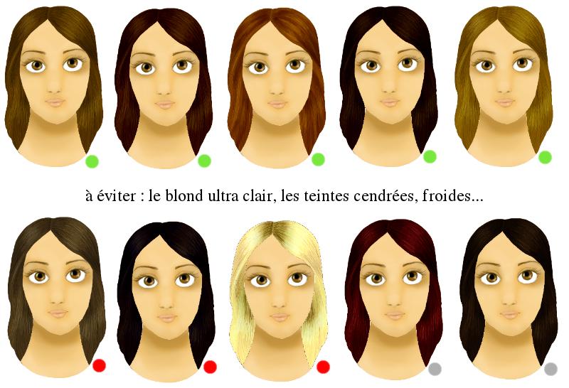 Marvelous Comment Savoir Quelle Couleur De Cheveux Nous Va Le Mieux #4: Coupe De Cheveux Kylie Jenner