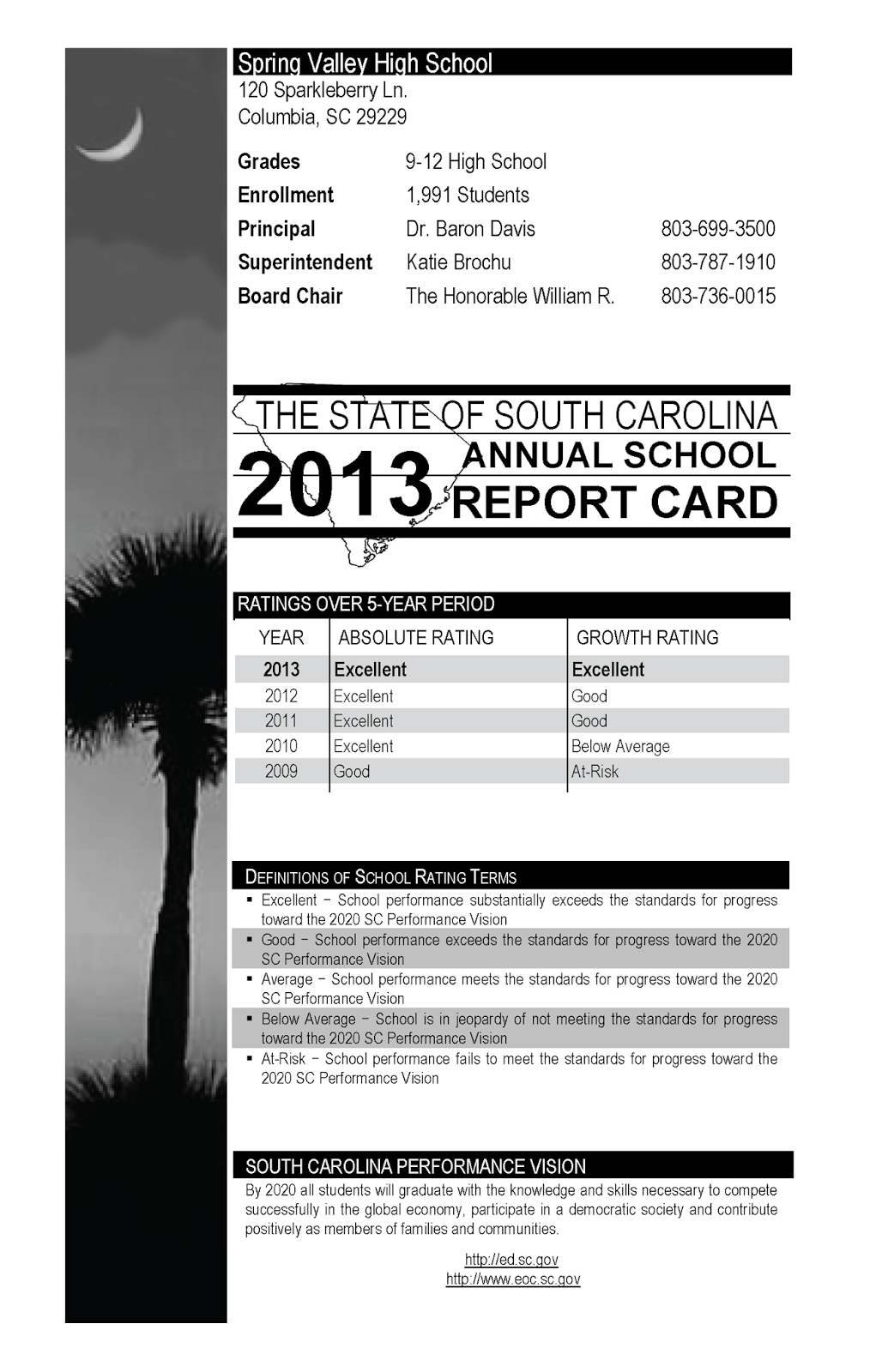 Click to view report card