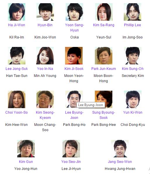 Sinopsis Drama Korea Secret Garden Episode 1-20 Terakhir Lengkap