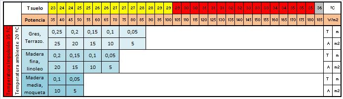 Javier Ponce Formación Técnica: Cálculo de Calefacción por Suelo ...
