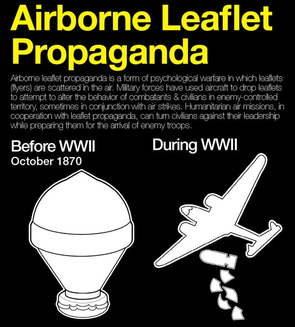 Infographic over geschiedenis drukwerk