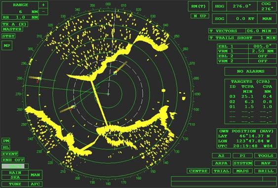 Apa Yang Dimaksud Dengan Radar Dan Fungsi Radar Kapal