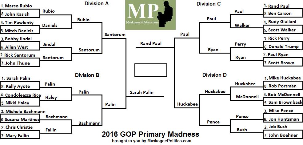 2016 GOP Primary Madness Championship