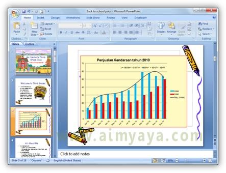 Gambar:  Contoh hasil copy paste chart dari microsoft excel ke microsoft powerpoint