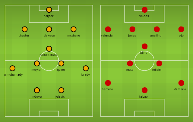 Possible Line-ups, Stats, Team News: Hull City vs Manchester United