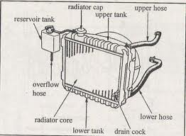 diagram radiator mobil toyota