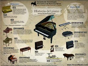 HISTORIA DO PIANO