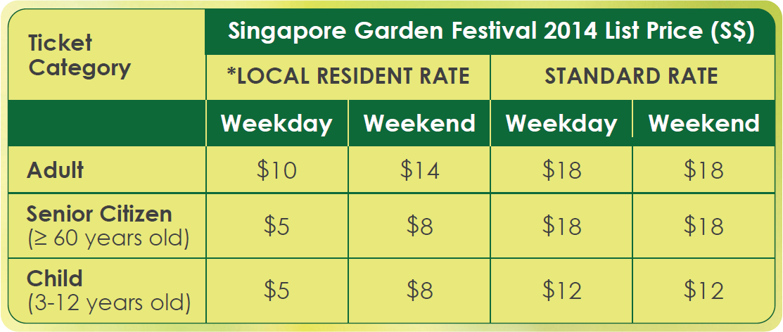 ticket includes admission to the flower dome at gardens by the bay