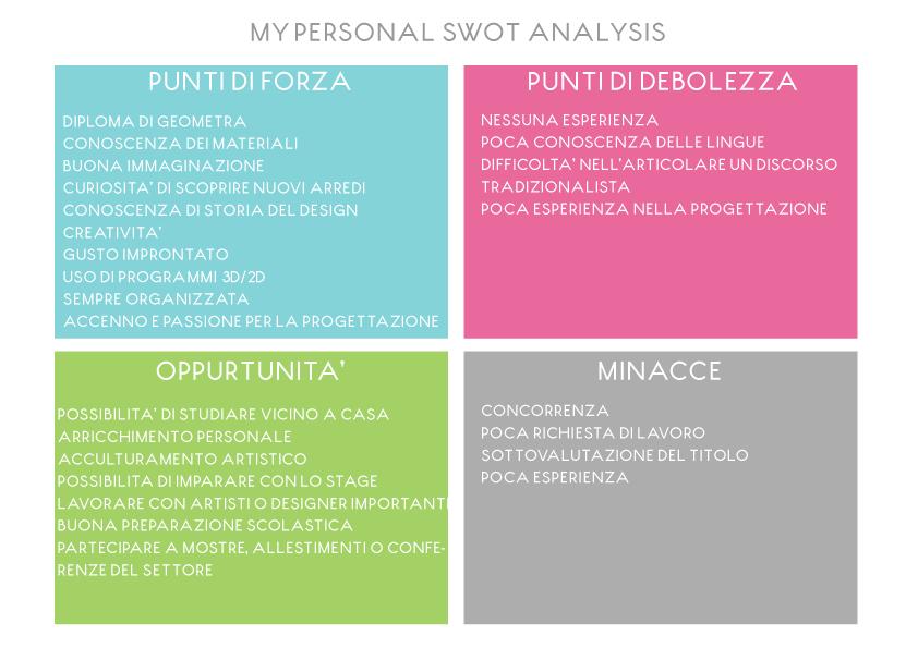 Tutti frutti swot analysis Homework Service slessaysrbs ...