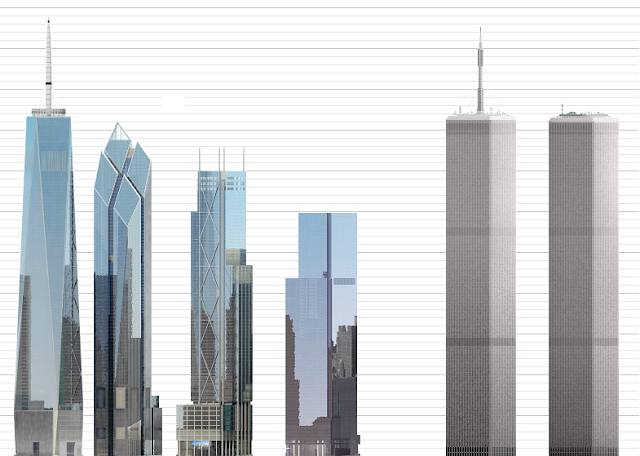 New and old WTC complex comparission