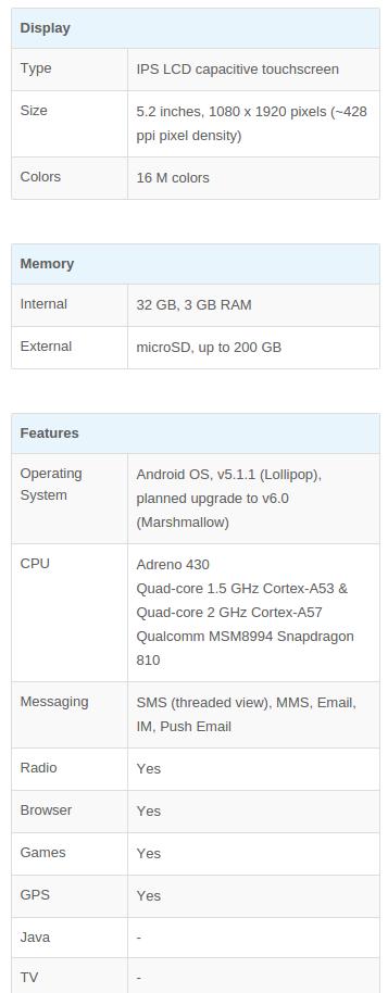 Harga Terbaru Hp Sony Xperia Z5