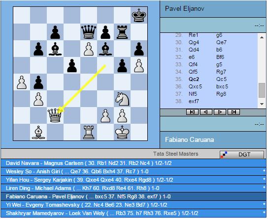 La finesse de Caruana face à Pavel Eljanov sur le thème de l'attaque en reculant