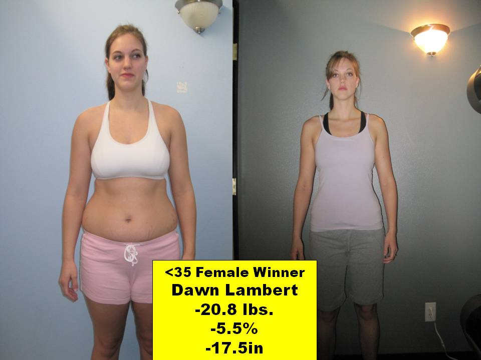 How long to lose weight with ephedrine