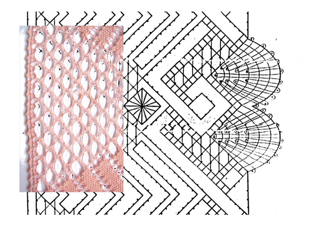 fotomontaje pie de 3 pares de bolillos y punto de París sobre esquema-picado puntilla con esquina número 2