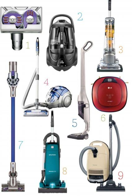 VACUUMS HIGH TECHNOLOGY 2013