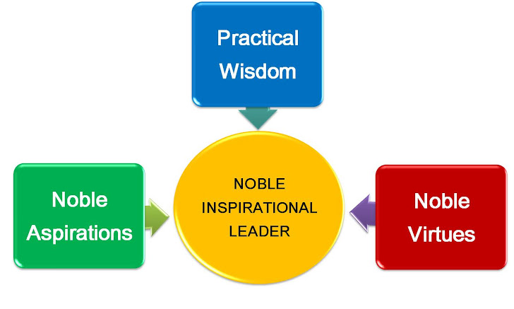 Qualities of a Noble Inspirational Leader