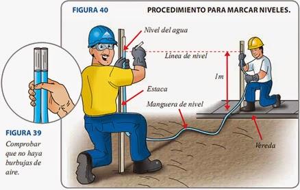 Trazado en obra procedimientos b sicos for Como nivelar un piso de tierra