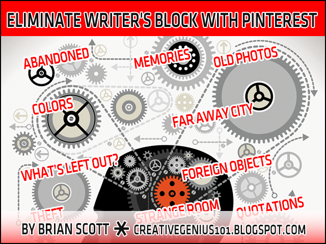 Eliminate Writer's Block with Pinterest