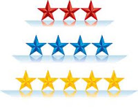 Hotel Star Rating
