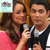 corazon de condominio es el titulo de la nueva telenovela de azteca ...