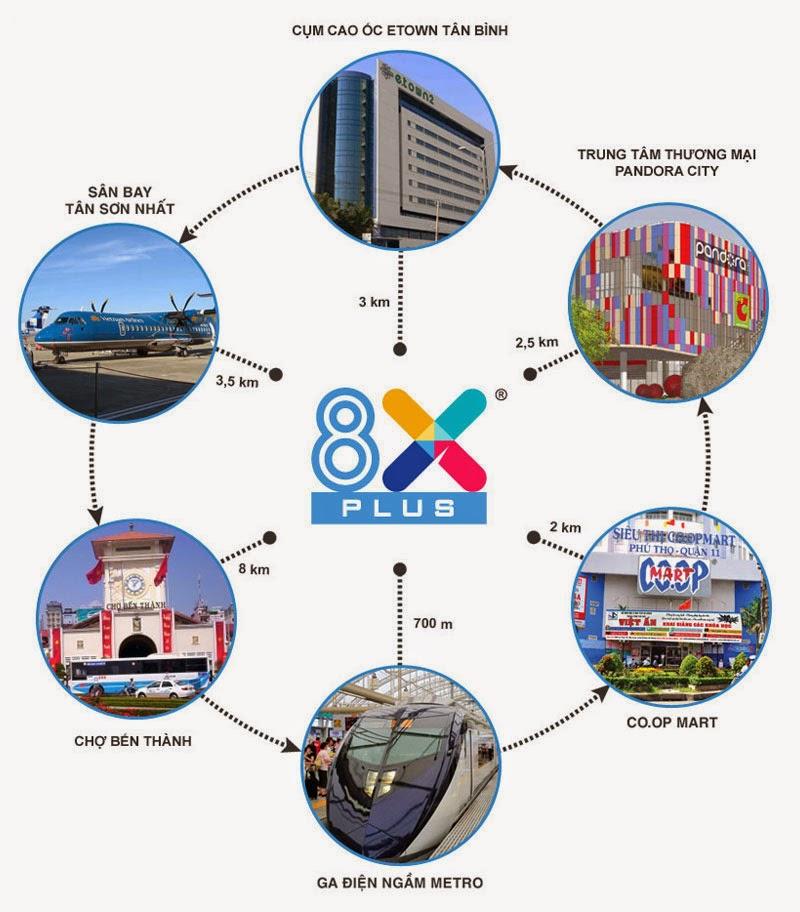 Bán căn hộ 8X Plus mặt đường Trường Trinh giá chỉ từ 12,3 triệu / m2 13