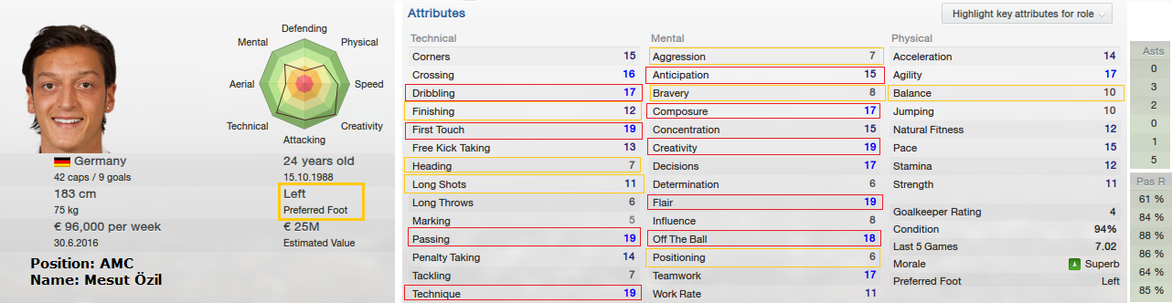 FM13 Mesut Ozil strength and weaknesses