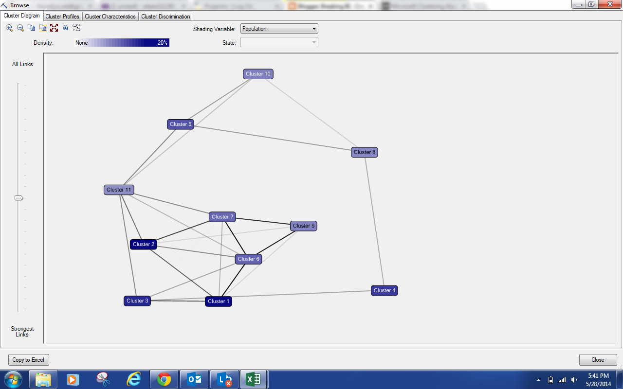 Breaking Bi  Data Mining In Excel Part 18  Clustering