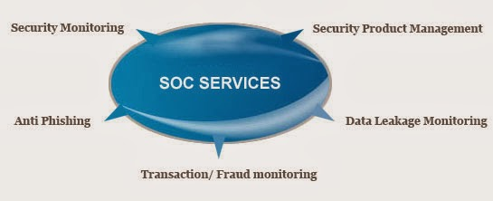 SOC service india
