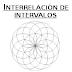 Resúmen de la Interrelación de Intervalos