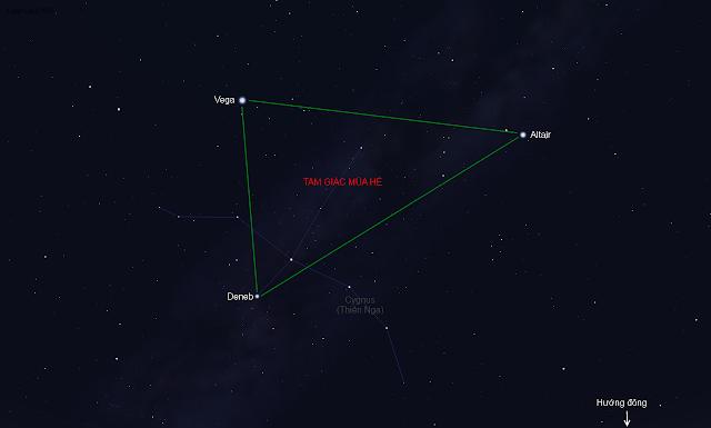 Tam giác mùa hè : Deneb và chòm sao Cygnus.