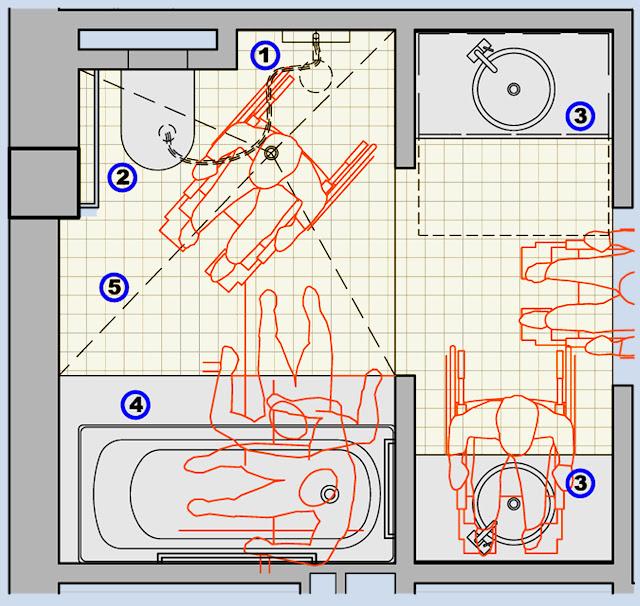 baño adaptado para minusvalidos ~ dikidu.com - Aseo Adaptado A Minusvalidos Medidas