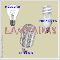 Tipos e características da lâmpadas.